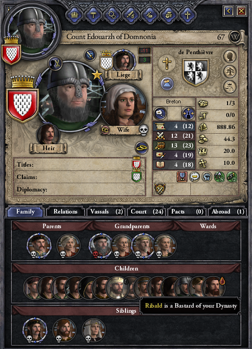 Crusader Kings 2 Nicknames Penthievre